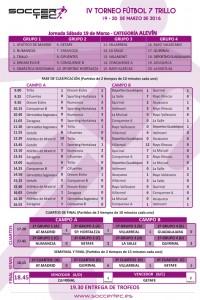 Resultados Trillo Cup 2016 Alevín