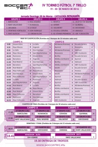 Resultados Trillo Cup 2016 Benjamín